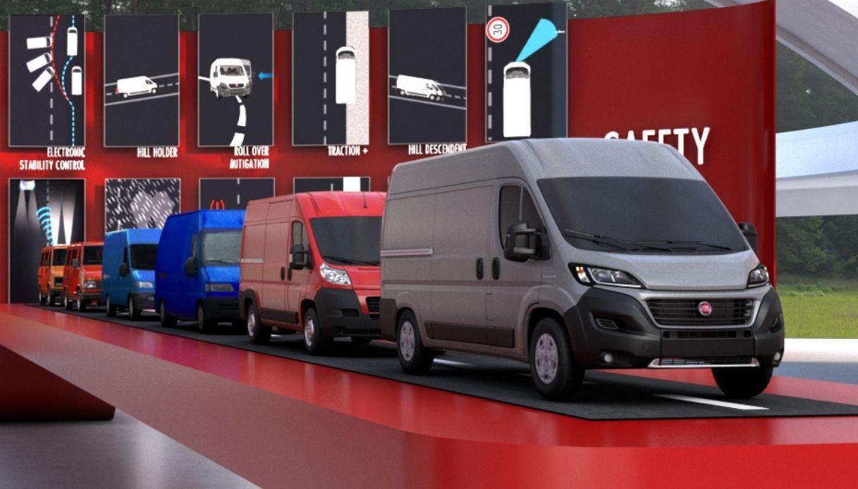 Fiat Ducato, le novità per il 2021