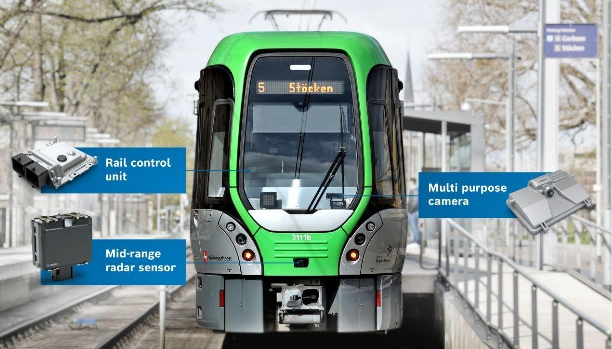 Il nuovo sistema per tram intelligenti di Bosch